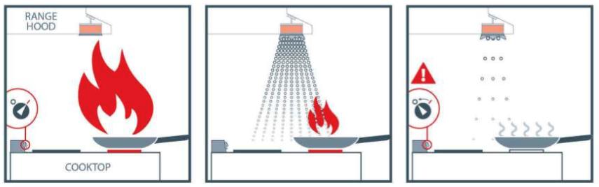 Stovetop Firestop Installation